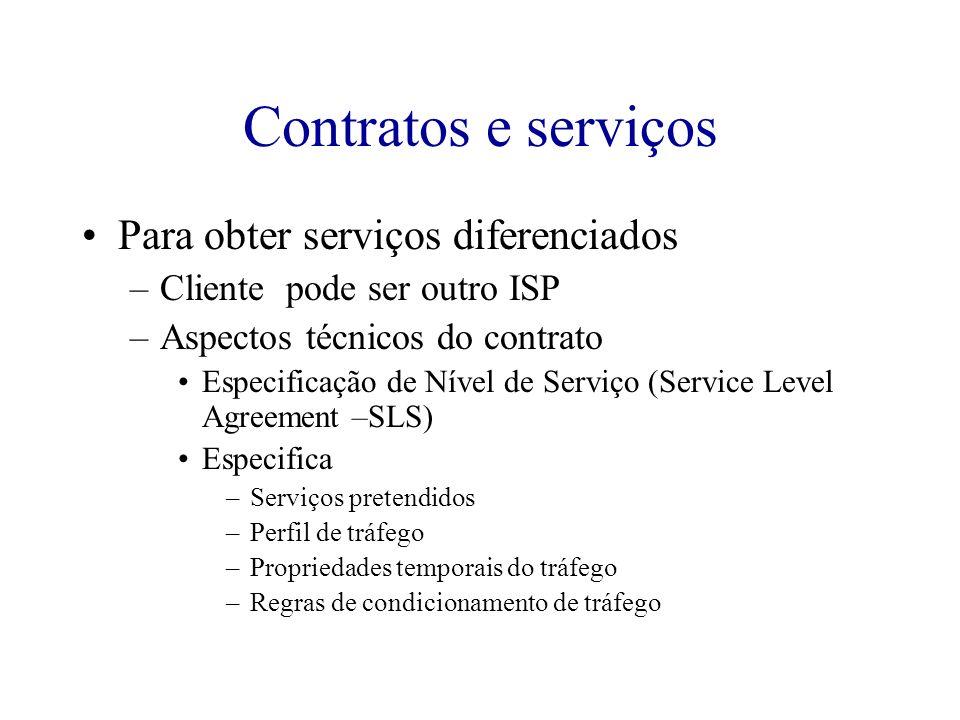Contratos e serviços Para obter serviços diferenciados –Cliente pode ser outro ISP –Aspectos técnicos do contrato Especificação de Nível de Serviço (S