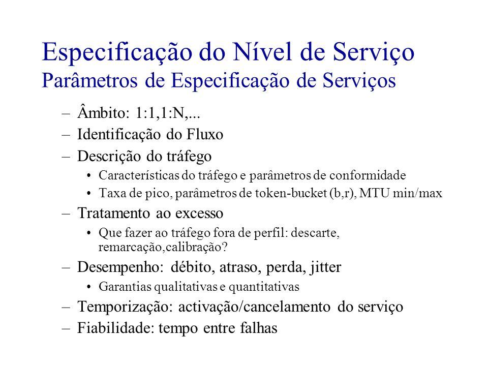Especificação do Nível de Serviço Parâmetros de Especificação de Serviços –Âmbito: 1:1,1:N,... –Identificação do Fluxo –Descrição do tráfego Caracterí