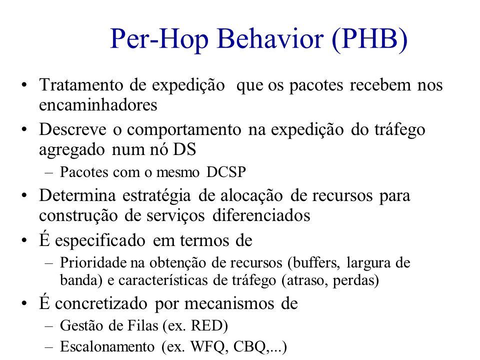 Per-Hop Behavior (PHB) Tratamento de expedição que os pacotes recebem nos encaminhadores Descreve o comportamento na expedição do tráfego agregado num