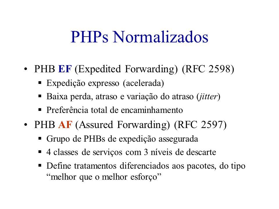 PHPs Normalizados PHB EF (Expedited Forwarding) (RFC 2598) Expedição expresso (acelerada) Baixa perda, atraso e variação do atraso (jitter) Preferênci
