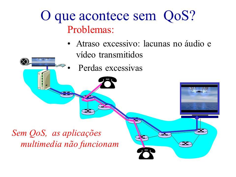 O que acontece sem QoS? Sem QoS, as aplicações multimedia não funcionam Problemas: Atraso excessivo: lacunas no áudio e vídeo transmitidos Perdas exce