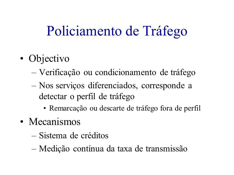 Policiamento de Tráfego Objectivo –Verificação ou condicionamento de tráfego –Nos serviços diferenciados, corresponde a detectar o perfil de tráfego R
