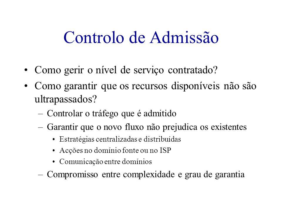 Controlo de Admissão Como gerir o nível de serviço contratado? Como garantir que os recursos disponíveis não são ultrapassados? –Controlar o tráfego q