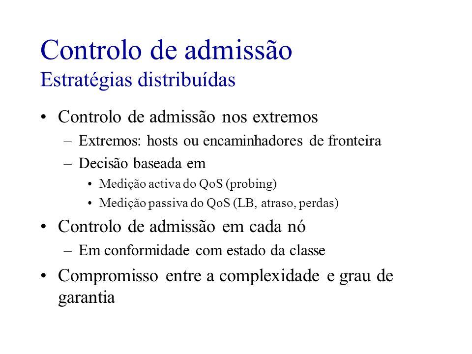 Controlo de admissão Estratégias distribuídas Controlo de admissão nos extremos –Extremos: hosts ou encaminhadores de fronteira –Decisão baseada em Me