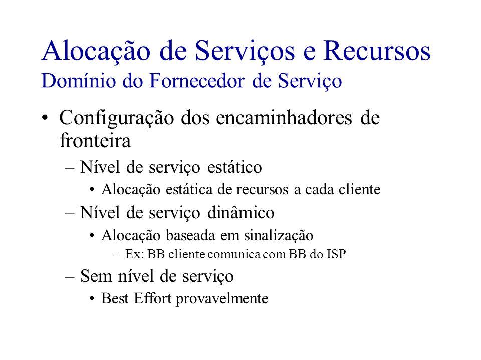 Alocação de Serviços e Recursos Domínio do Fornecedor de Serviço Configuração dos encaminhadores de fronteira –Nível de serviço estático Alocação está