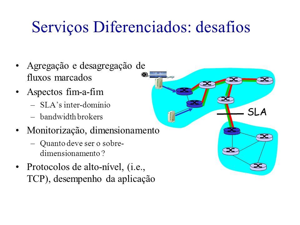 Serviços Diferenciados: desafios Agregação e desagregação de fluxos marcados Aspectos fim-a-fim –SLAs inter-domínio –bandwidth brokers Monitorização,