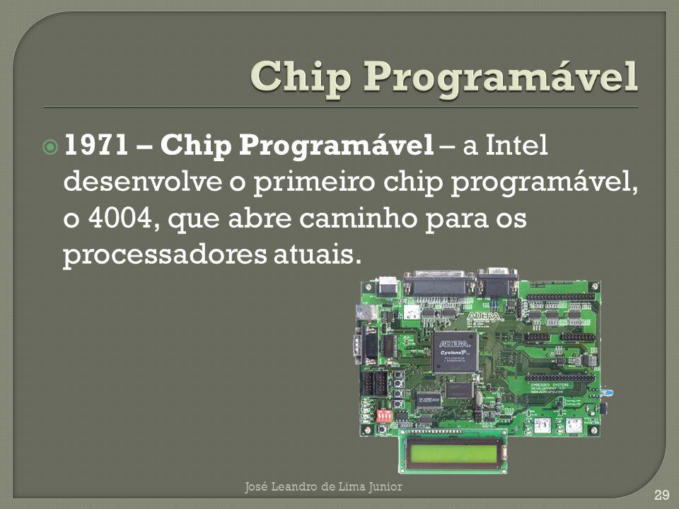 1971 – Chip Programável – a Intel desenvolve o primeiro chip programável, o 4004, que abre caminho para os processadores atuais.