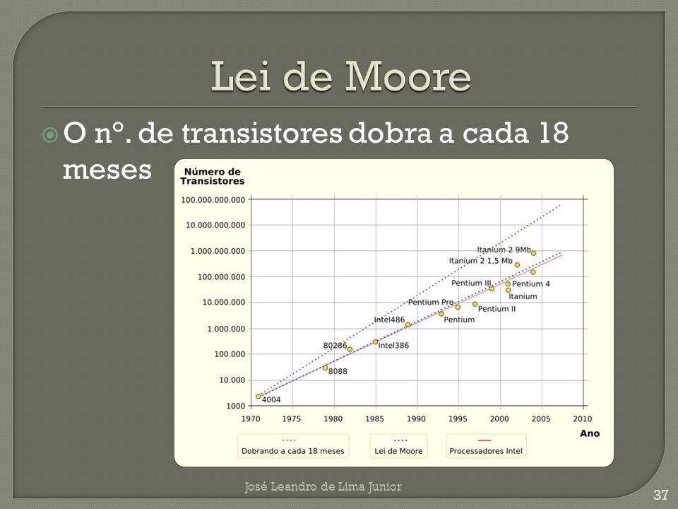 O n°. de transistores dobra a cada 18 meses José Leandro de Lima Junior 37