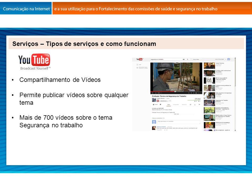 Compartilhamento de Vídeos Permite publicar vídeos sobre qualquer tema Mais de 700 vídeos sobre o tema Segurança no trabalho Serviços – Tipos de servi