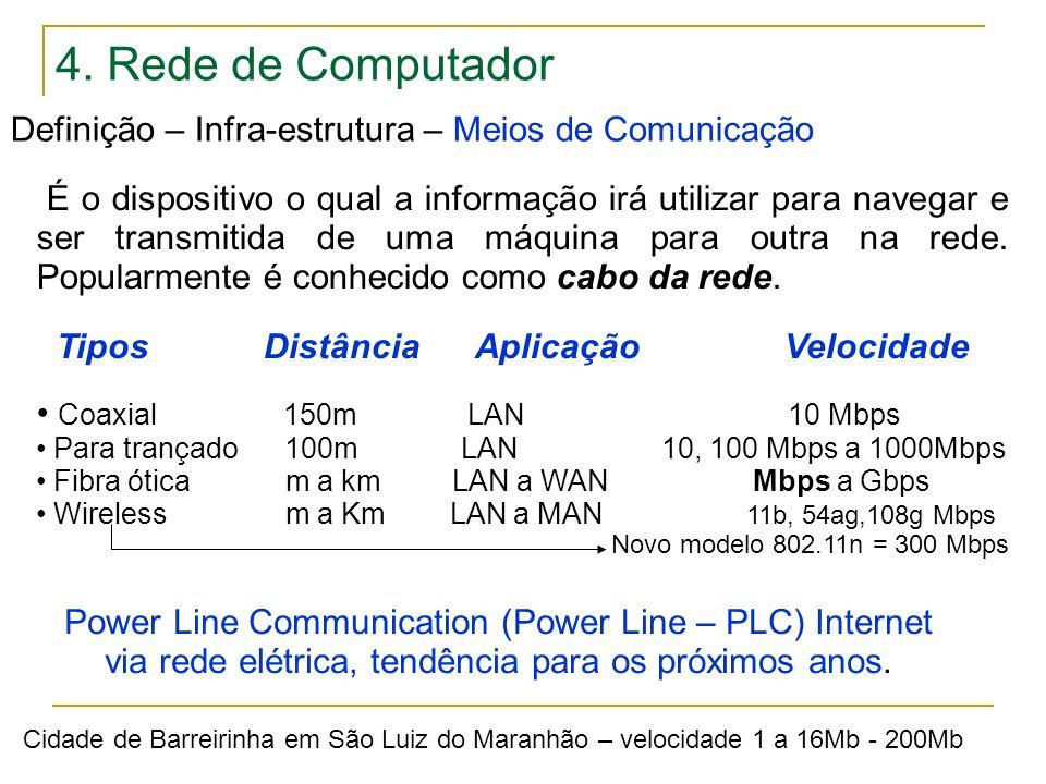 4. Rede de Computador Definição – Infra-estrutura – Meios de Comunicação É o dispositivo o qual a informação irá utilizar para navegar e ser transmiti