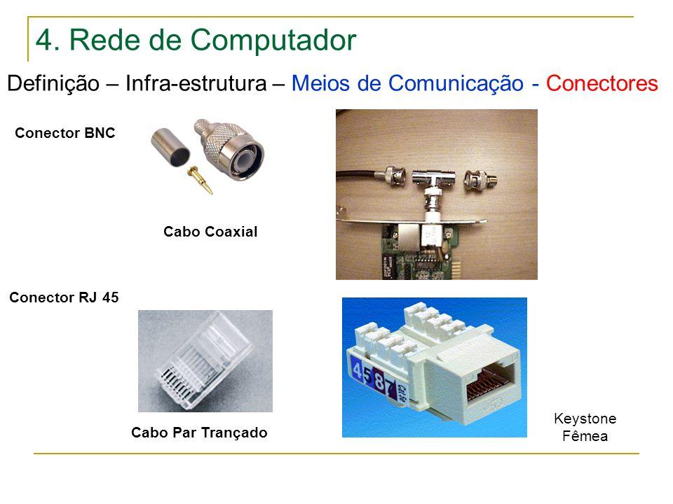 4. Rede de Computador Definição – Infra-estrutura – Meios de Comunicação - Conectores Conector BNC Cabo Coaxial Conector RJ 45 Cabo Par Trançado Keyst