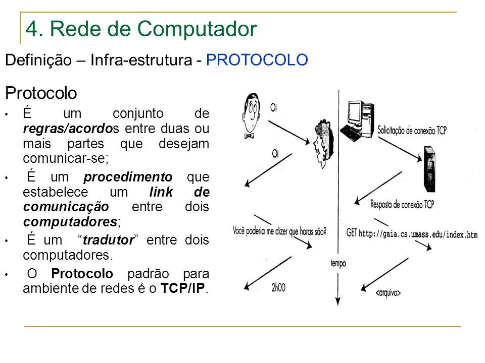 4. Rede de Computador Definição – Infra-estrutura - PROTOCOLO Protocolo É um conjunto de regras/acordos entre duas ou mais partes que desejam comunica