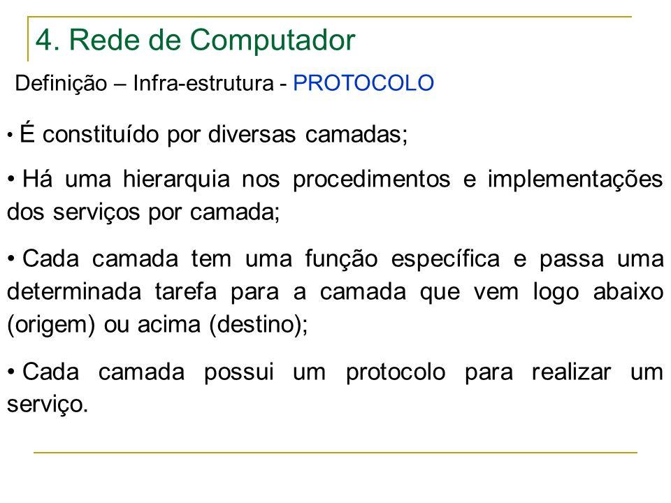 4. Rede de Computador Definição – Infra-estrutura - PROTOCOLO É constituído por diversas camadas; Há uma hierarquia nos procedimentos e implementações