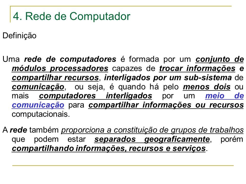 4. Rede de Computador Definição Uma rede de computadores é formada por um conjunto de módulos processadores capazes de trocar informações e compartilh