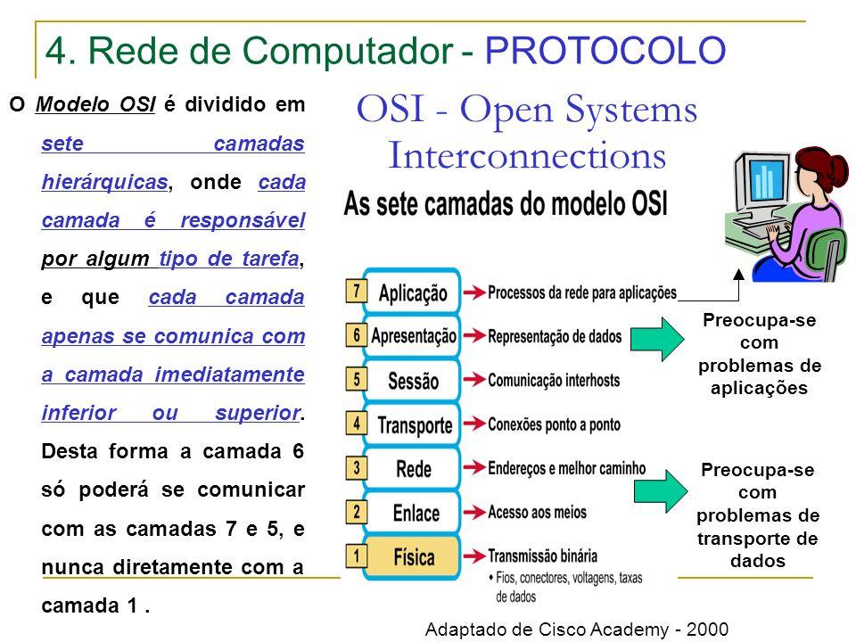 4. Rede de Computador - PROTOCOLO OSI - Open Systems Interconnections O Modelo OSI é dividido em sete camadas hierárquicas, onde cada camada é respons
