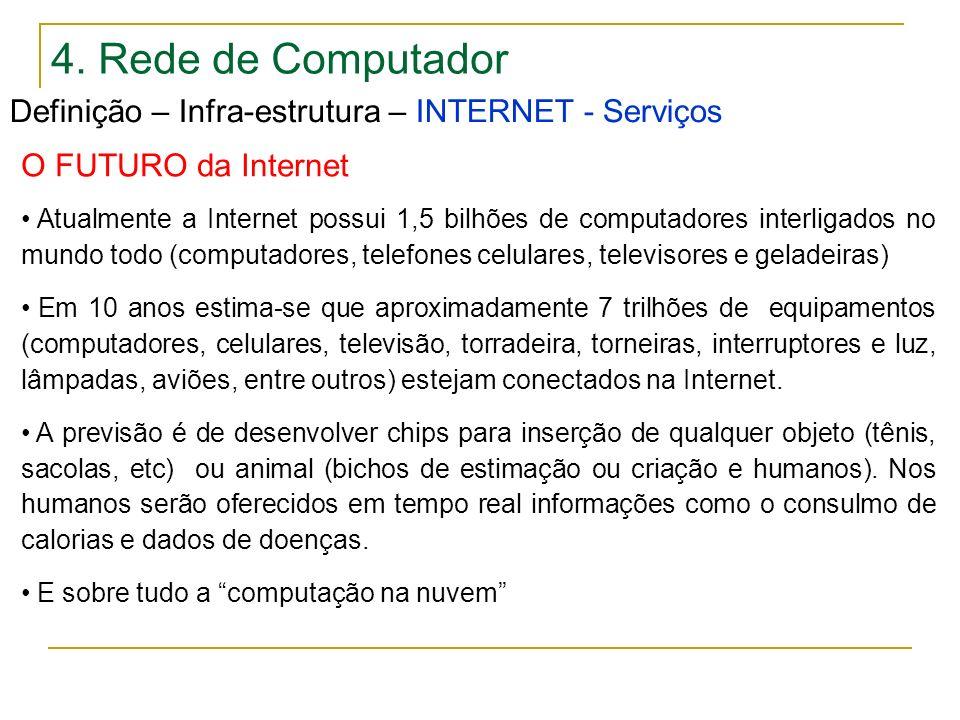 4. Rede de Computador Definição – Infra-estrutura – INTERNET - Serviços O FUTURO da Internet Atualmente a Internet possui 1,5 bilhões de computadores