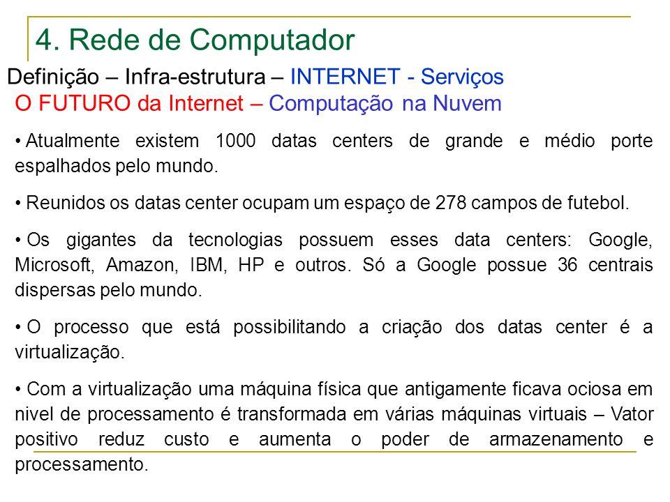 4. Rede de Computador Definição – Infra-estrutura – INTERNET - Serviços O FUTURO da Internet – Computação na Nuvem Atualmente existem 1000 datas cente