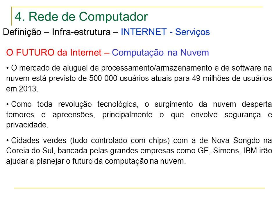4. Rede de Computador Definição – Infra-estrutura – INTERNET - Serviços O FUTURO da Internet – Computação na Nuvem O mercado de aluguel de processamen