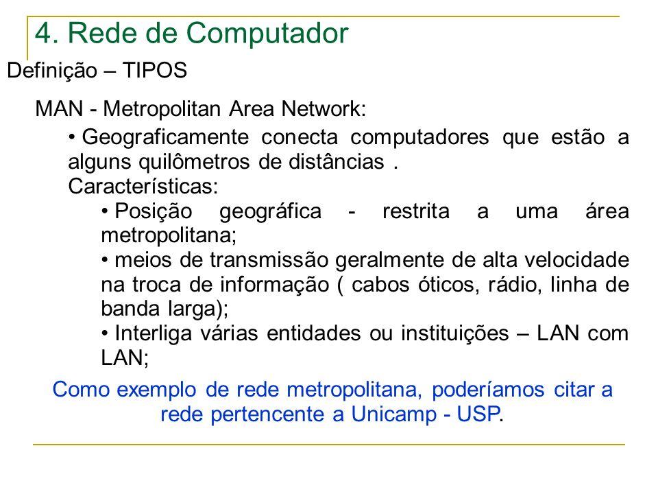 4. Rede de Computador Definição – TIPOS MAN - Metropolitan Area Network: Geograficamente conecta computadores que estão a alguns quilômetros de distân