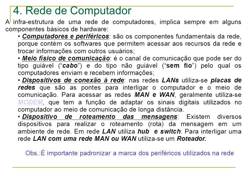 4. Rede de Computador A infra-estrutura de uma rede de computadores, implica sempre em alguns componentes básicos de hardware: Computadores e periféri