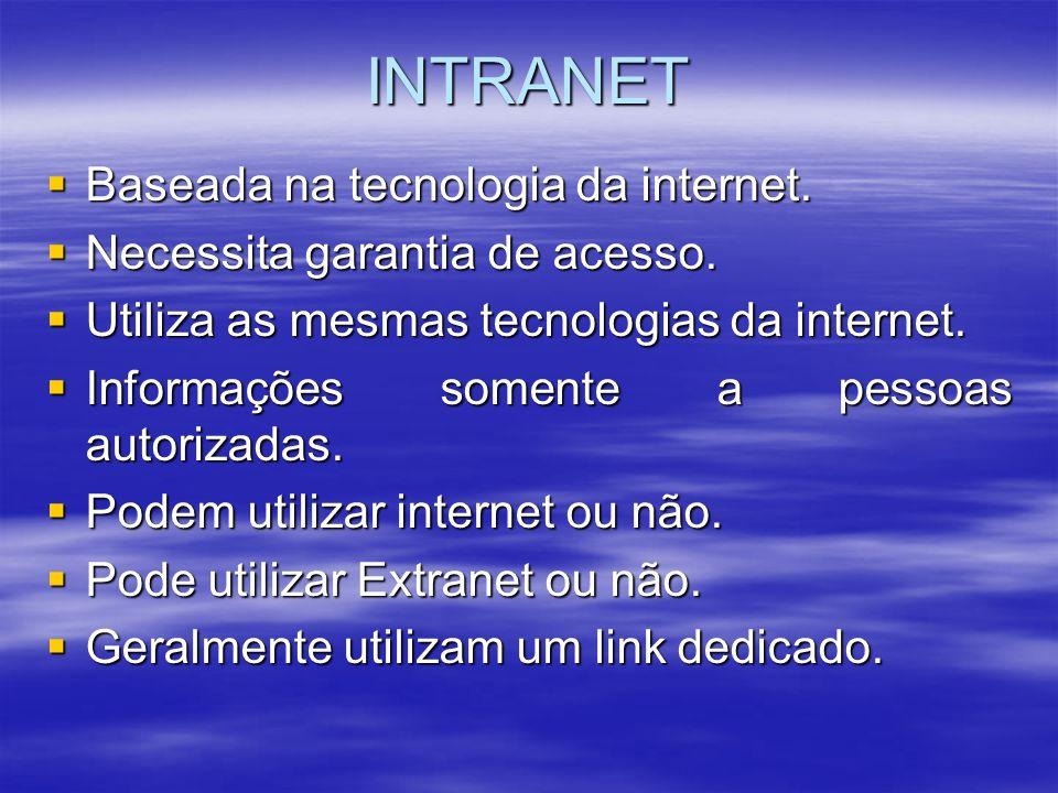 INTRANET Baseada na tecnologia da internet. Baseada na tecnologia da internet. Necessita garantia de acesso. Necessita garantia de acesso. Utiliza as