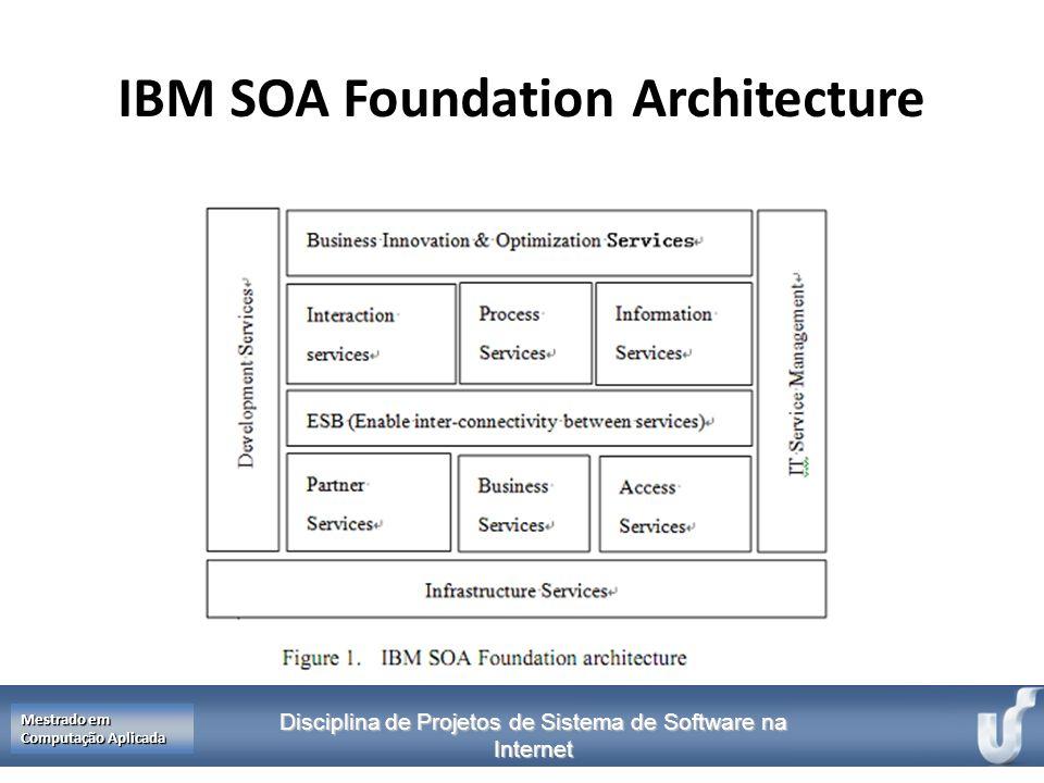 Disciplina de Projetos de Sistema de Software na Internet Mestrado em Computação Aplicada IBM SOA Foundation Architecture