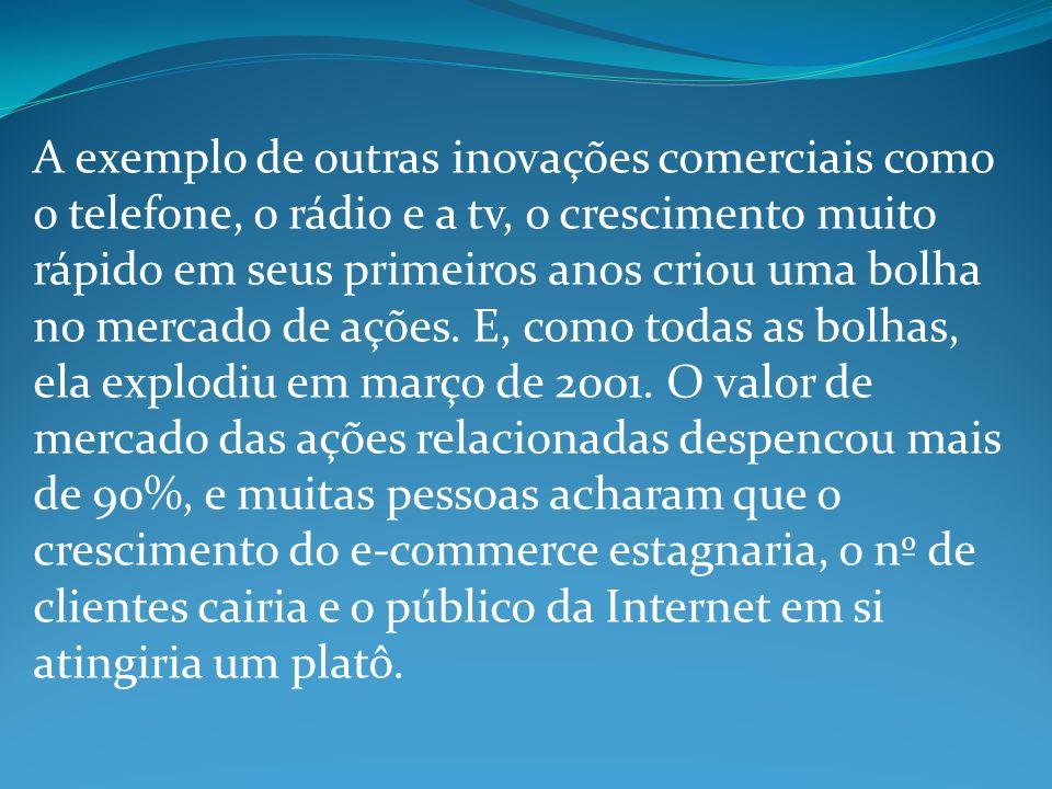 A exemplo de outras inovações comerciais como o telefone, o rádio e a tv, o crescimento muito rápido em seus primeiros anos criou uma bolha no mercado de ações.