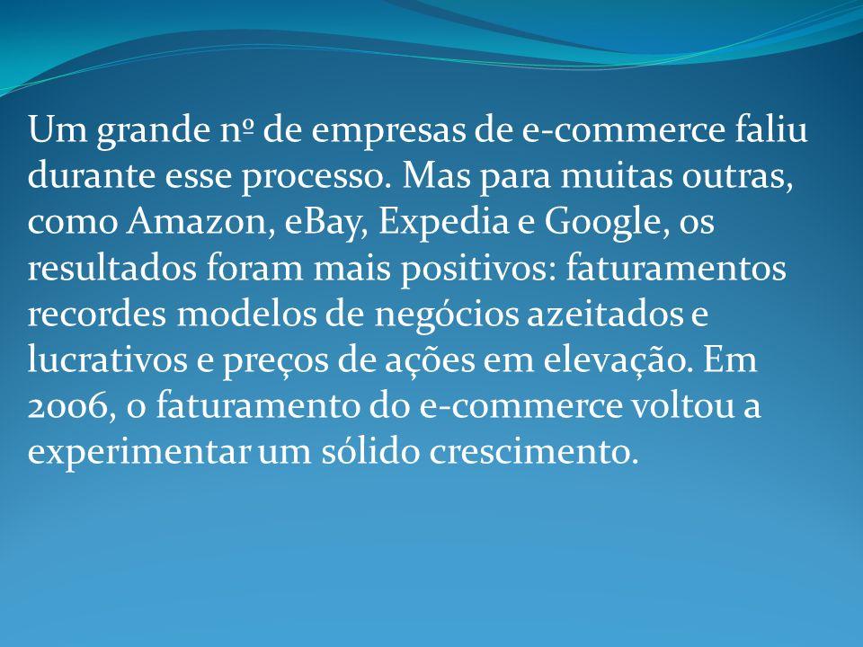 Um grande nº de empresas de e-commerce faliu durante esse processo.