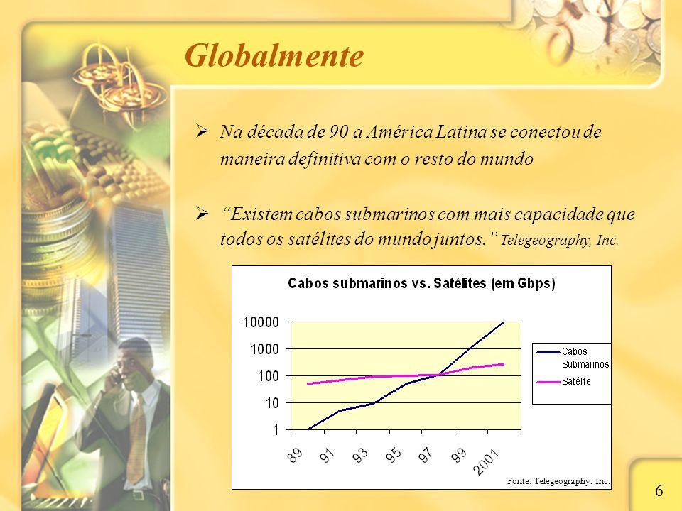 Globalmente 7 Em 1990 Em 1990: TCS 1 com capacidade de 0,28 Gbps Entre 1994 e 1995 Entre 1994 e 1995: Americas 1 (1,12 Gbps), Columbus 2 (1,12 Gbps), Unisur (1,12 Gbps) Em 1999 Em 1999: Panamericano (10 Gbps) Em 2000 Em 2000: Atlantis 2 (20 Gbps), Maya 1 (15 Gbps), Americas 2 (80 Gbps) Em 2001 Em 2001: PAC (80 Gbps), Arcos 1 (960 Gbps), SAC (1280 Gbps), Sam 1 (1920 Gbps) Meados de 2002 Meados de 2002: Atlantica 1 (1360 Gbps) DWDM (Dense Wave Division Multiplexing)