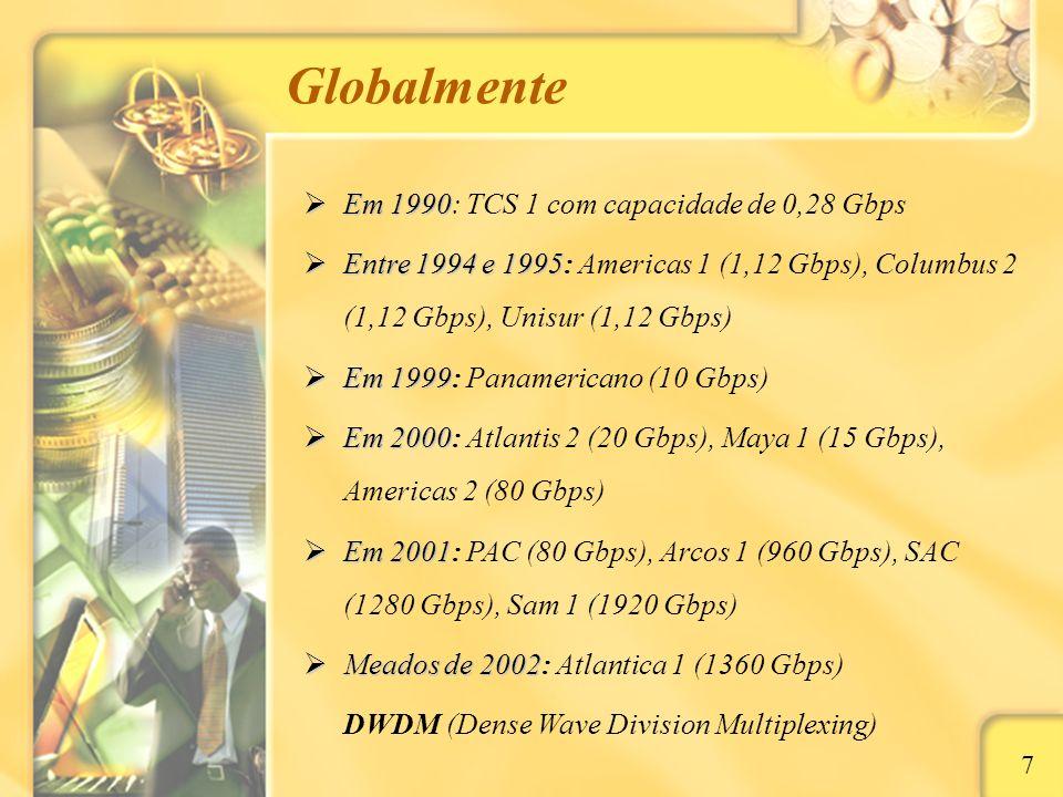 17 Apresentação elaborada para a disciplina A Internet e o seu potencial de negócios do FGV-CEAG (Curso de Especialização em Administração para Graduados) e do FGV-PEC (Programa de Educação Continuada), junto à FGV-EAESP (Escola de Administração de Empresas de São Paulo da Fundação Getulio Vargas).