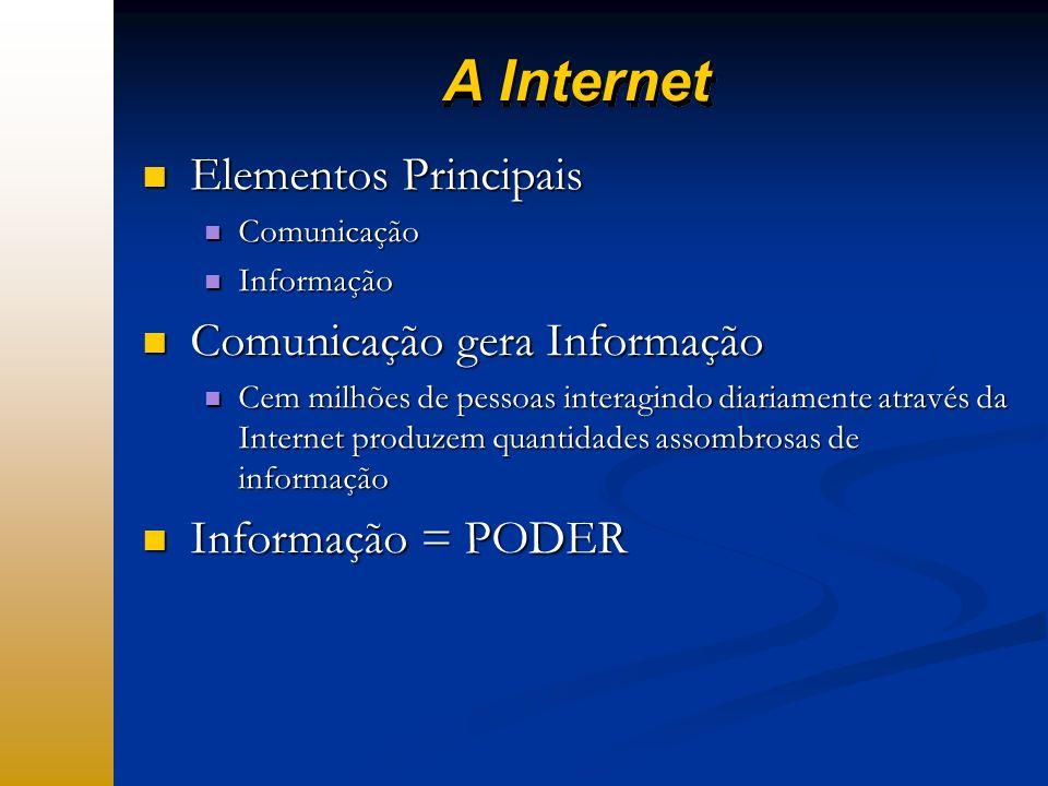 A Internet Elementos Principais Elementos Principais Comunicação Comunicação Informação Informação Comunicação gera Informação Comunicação gera Inform