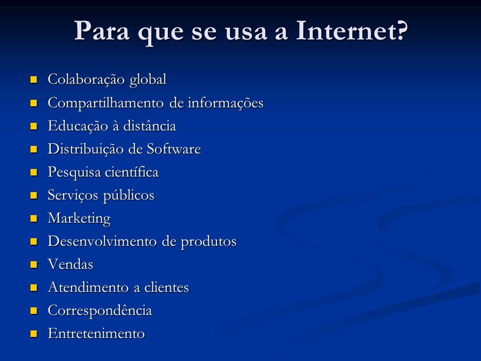 Para que se usa a Internet? Colaboração global Colaboração global Compartilhamento de informações Compartilhamento de informações Educação à distância