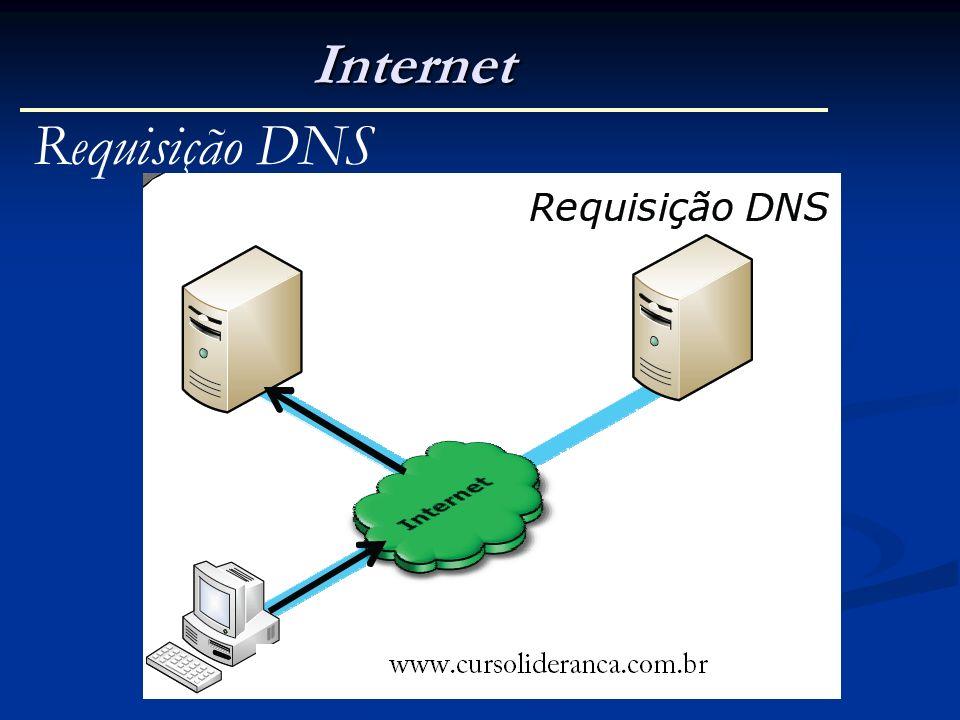Internet Requisição DNS