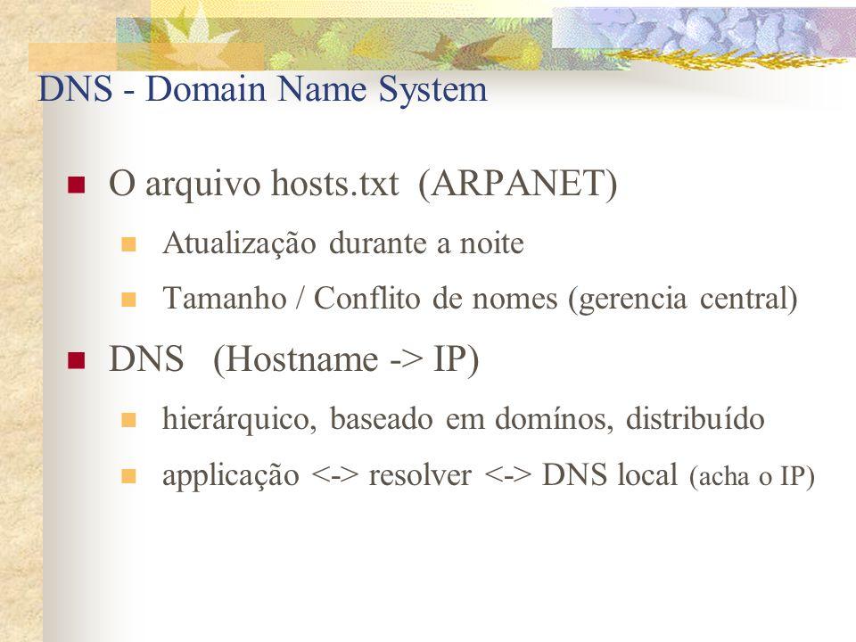 DNS - Domain Name System O arquivo hosts.txt (ARPANET) Atualização durante a noite Tamanho / Conflito de nomes (gerencia central) DNS (Hostname -> IP)