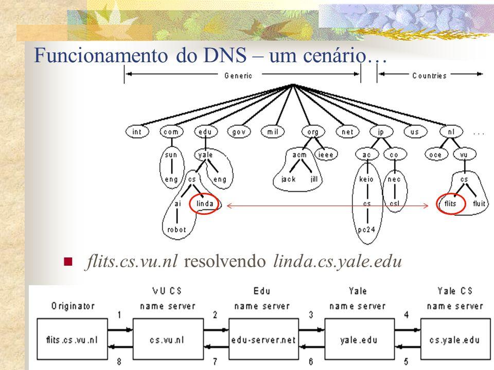 flits.cs.vu.nl resolvendo linda.cs.yale.edu Funcionamento do DNS – um cenário…