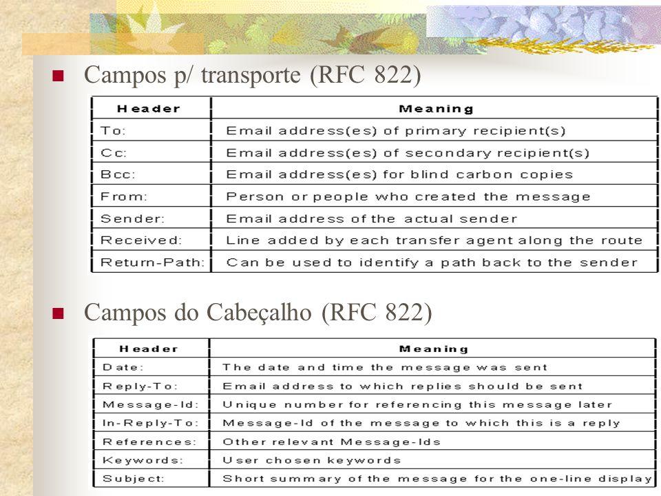 Campos p/ transporte (RFC 822) Campos do Cabeçalho (RFC 822)