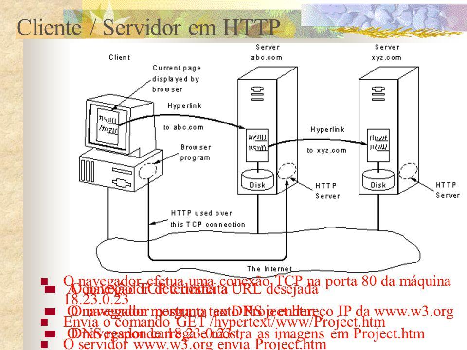 A conexão TCP é desfeita O navegador mostra o texto Project.htm O navegador carrega e mostra as imagens em Project.htm Cliente / Servidor em HTTP O na