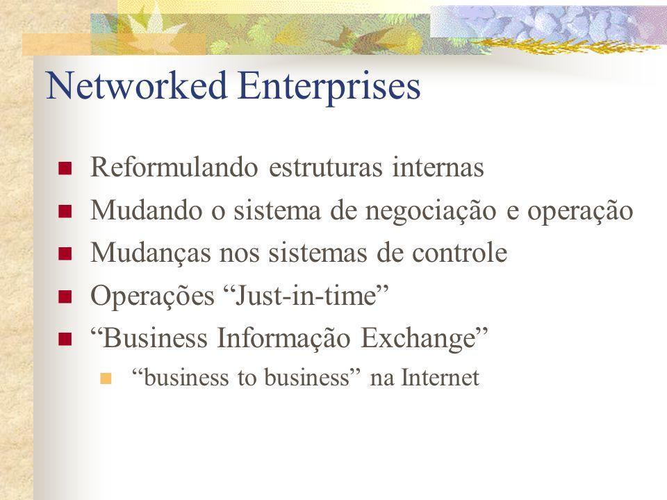 Networked Enterprises Reformulando estruturas internas Mudando o sistema de negociação e operação Mudanças nos sistemas de controle Operações Just-in-