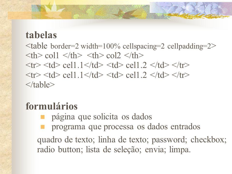 tabelas col1 col2 cel1.1 cel1.2 formulários página que solicita os dados programa que processa os dados entrados quadro de texto; linha de texto; pass