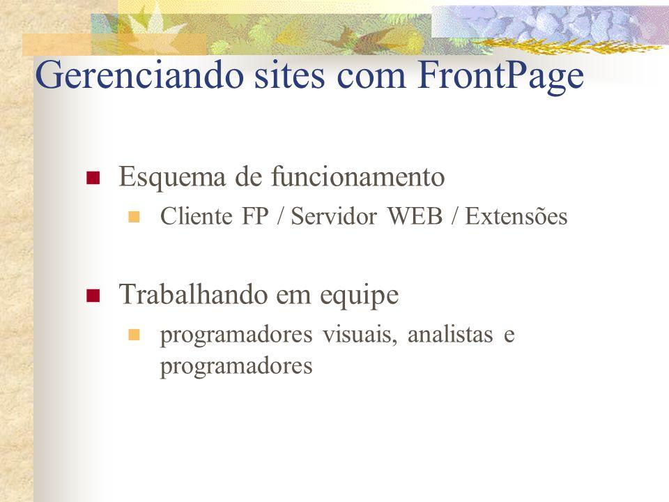 Gerenciando sites com FrontPage Esquema de funcionamento Cliente FP / Servidor WEB / Extensões Trabalhando em equipe programadores visuais, analistas