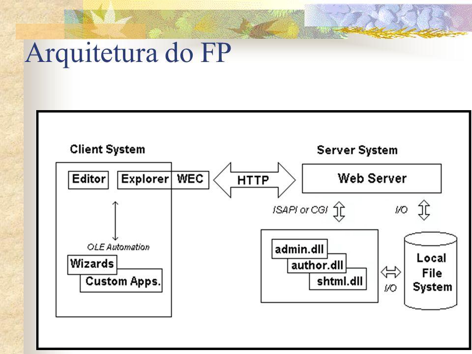 Arquitetura do FP