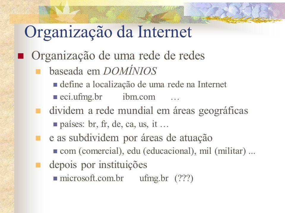Organização da Internet Organização de uma rede de redes baseada em DOMÍNIOS define a localização de uma rede na Internet eci.ufmg.br ibm.com … divide