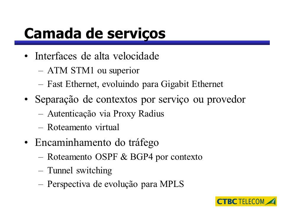 Camada de serviços Interfaces de alta velocidade –ATM STM1 ou superior –Fast Ethernet, evoluindo para Gigabit Ethernet Separação de contextos por serv