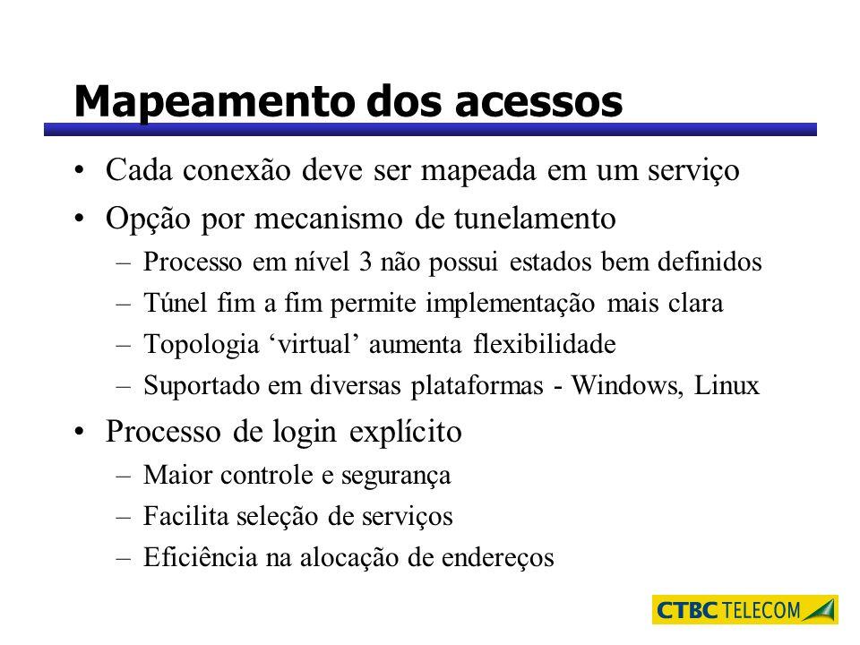 Mapeamento dos acessos Cada conexão deve ser mapeada em um serviço Opção por mecanismo de tunelamento –Processo em nível 3 não possui estados bem defi