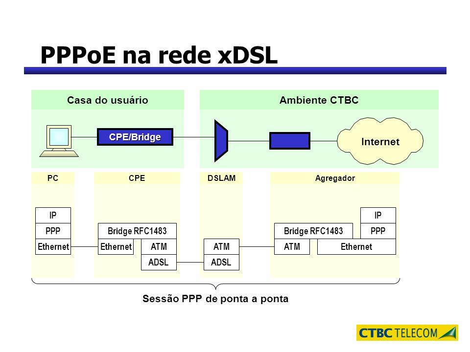 PPPoE na rede xDSL Casa do usuárioAmbiente CTBC CPE/Bridge Internet ATM ADSL PPP Ethernet ADSL ATM Bridge RFC1483 IP Bridge RFC1483 Ethernet Sessão PP