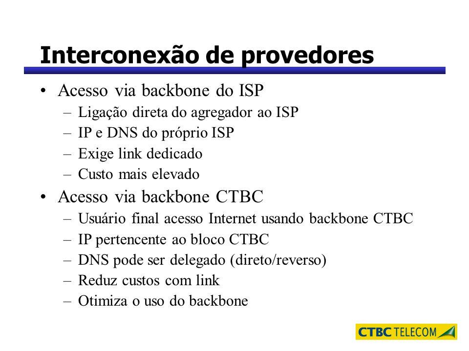 Interconexão de provedores Acesso via backbone do ISP –Ligação direta do agregador ao ISP –IP e DNS do próprio ISP –Exige link dedicado –Custo mais el