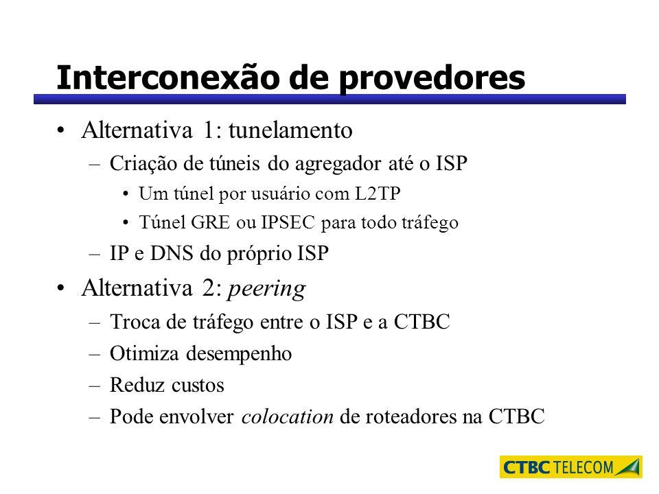 Interconexão de provedores Alternativa 1: tunelamento –Criação de túneis do agregador até o ISP Um túnel por usuário com L2TP Túnel GRE ou IPSEC para