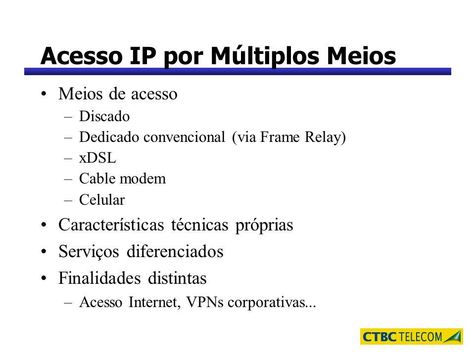 Acesso IP por Múltiplos Meios Meios de acesso –Discado –Dedicado convencional (via Frame Relay) –xDSL –Cable modem –Celular Características técnicas p