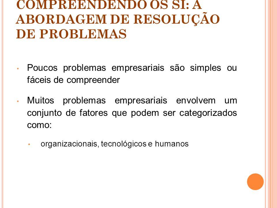 COMPREENDENDO OS SI: A ABORDAGEM DE RESOLUÇÃO DE PROBLEMAS Poucos problemas empresariais são simples ou fáceis de compreender Muitos problemas empresa