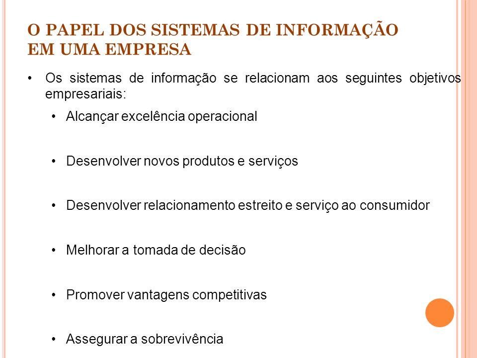 O PAPEL DOS SISTEMAS DE INFORMAÇÃO EM UMA EMPRESA Os sistemas de informação se relacionam aos seguintes objetivos empresariais: Alcançar excelência op